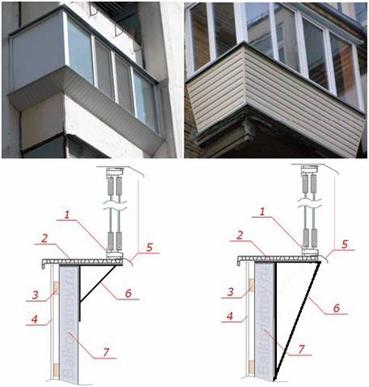 При этом визуально балкон